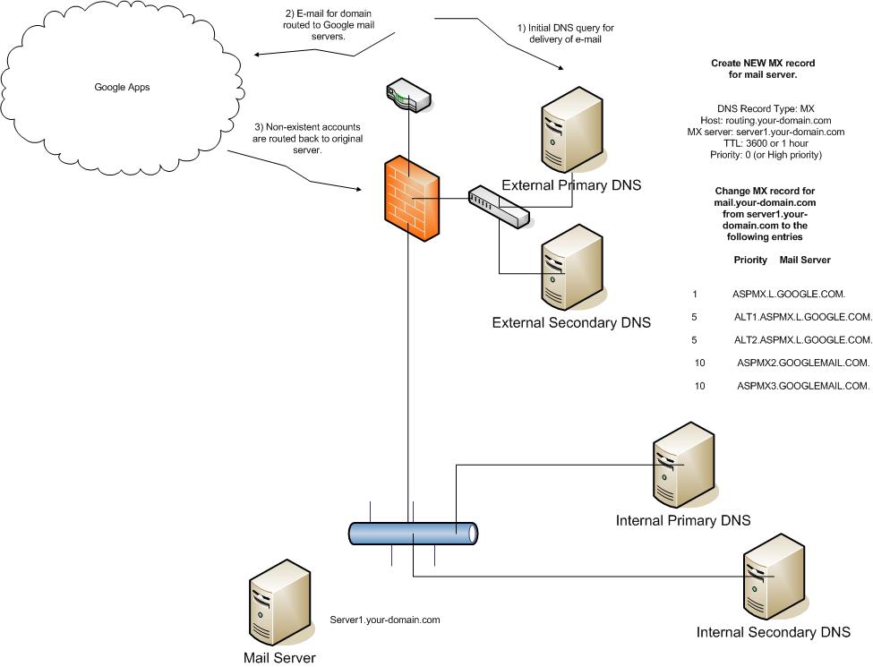 mail herunterladen mail server e mail: